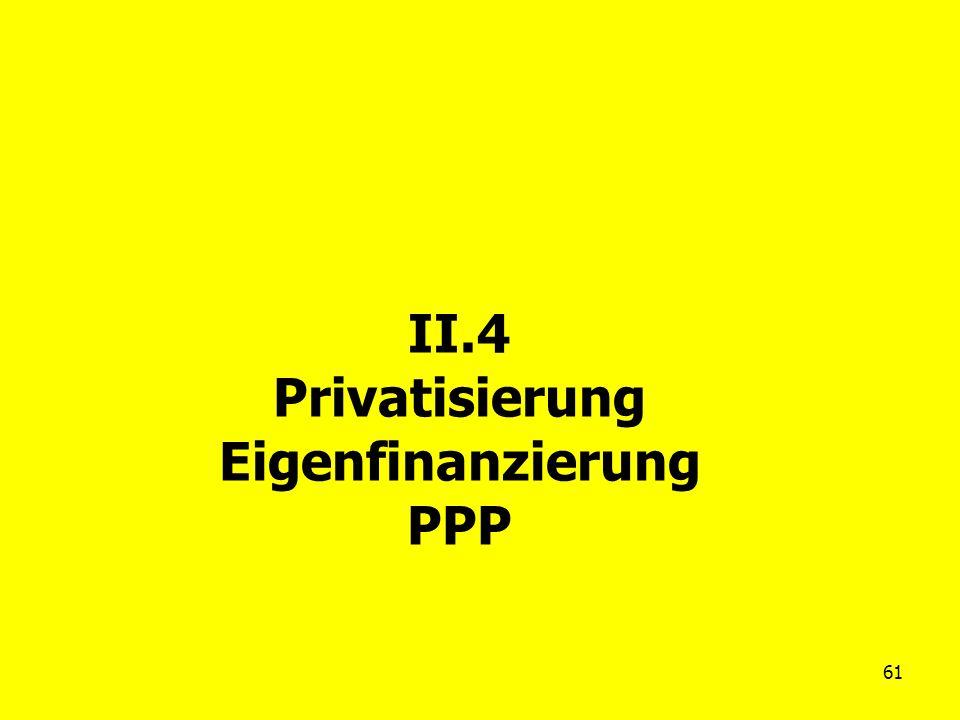 61 II.4 Privatisierung Eigenfinanzierung PPP
