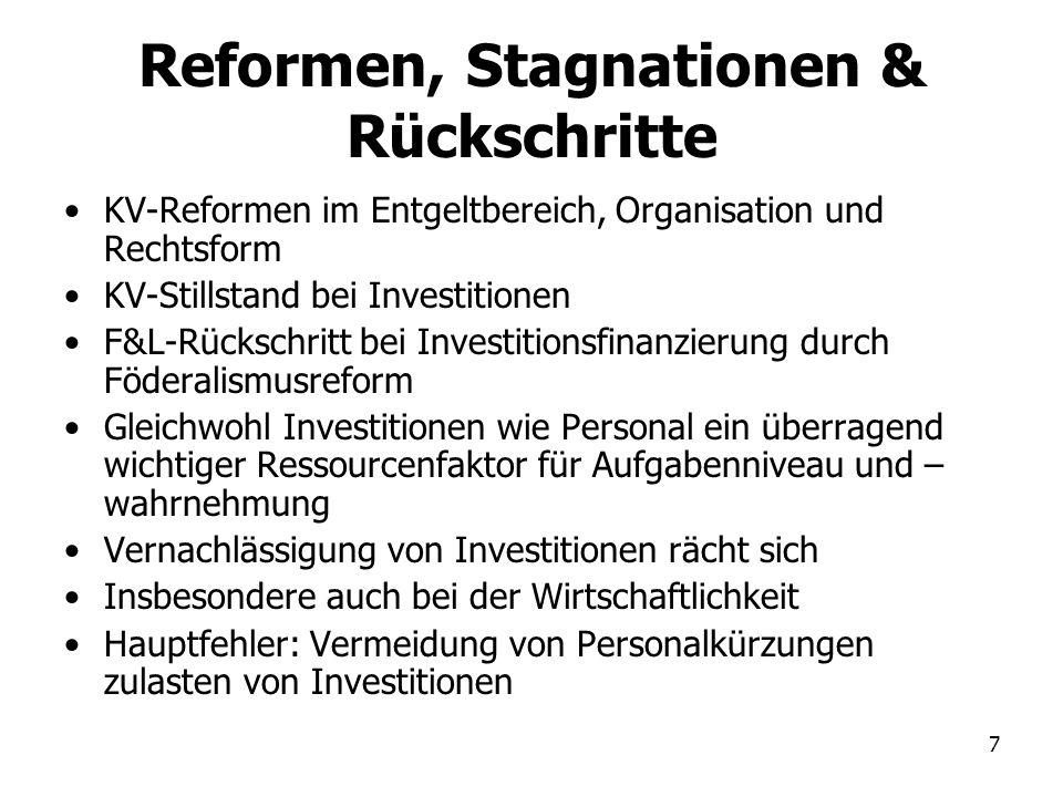 7 Reformen, Stagnationen & Rückschritte KV-Reformen im Entgeltbereich, Organisation und Rechtsform KV-Stillstand bei Investitionen F&L-Rückschritt bei