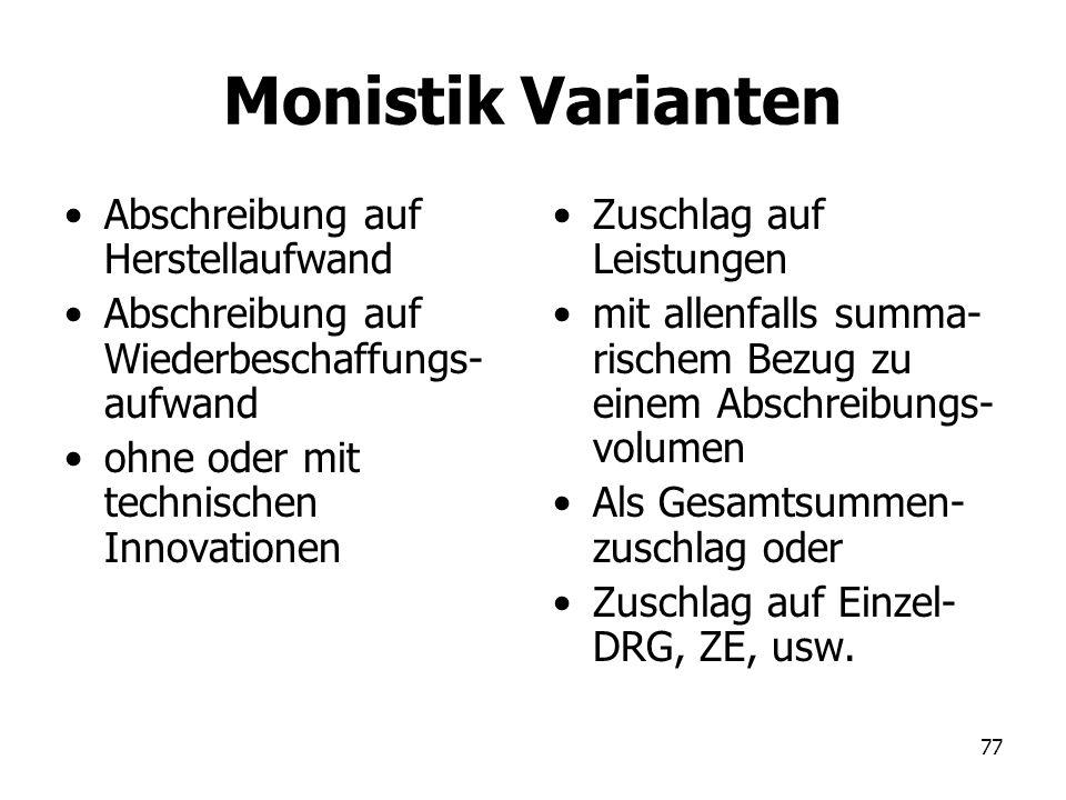 77 Monistik Varianten Abschreibung auf Herstellaufwand Abschreibung auf Wiederbeschaffungs- aufwand ohne oder mit technischen Innovationen Zuschlag au