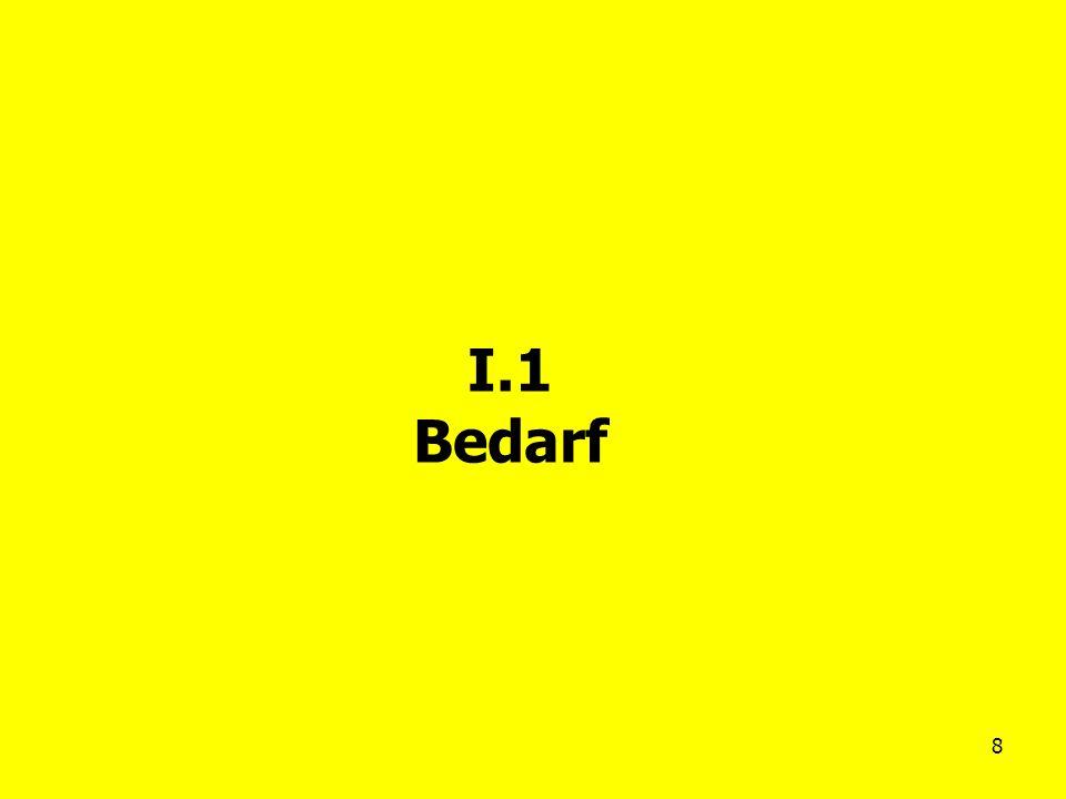 8 I.1 Bedarf