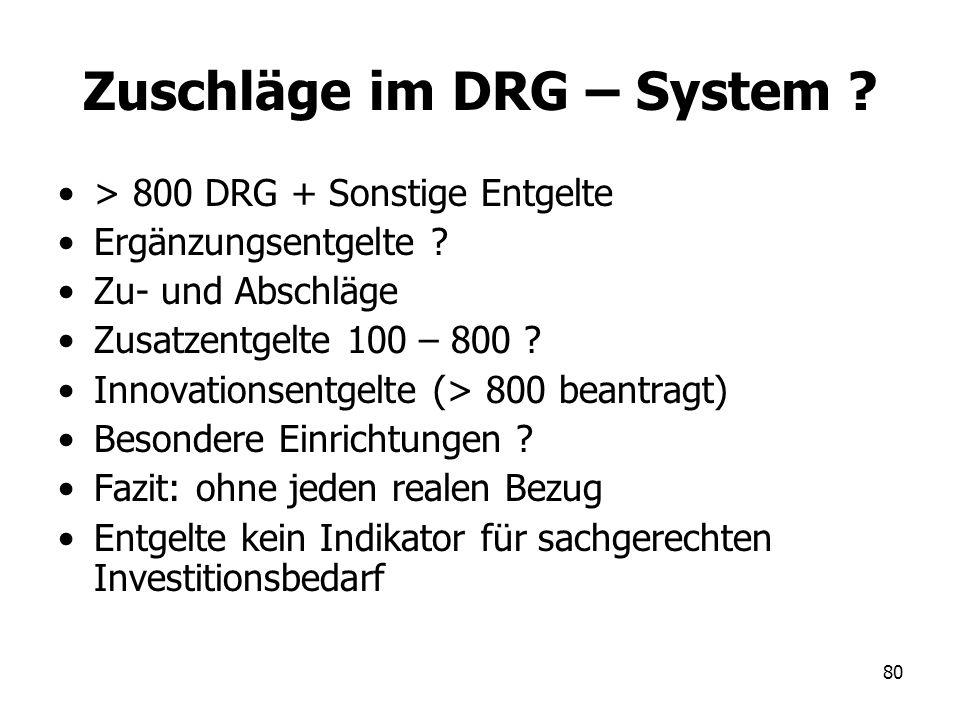 80 Zuschläge im DRG – System ? > 800 DRG + Sonstige Entgelte Ergänzungsentgelte ? Zu- und Abschläge Zusatzentgelte 100 – 800 ? Innovationsentgelte (>