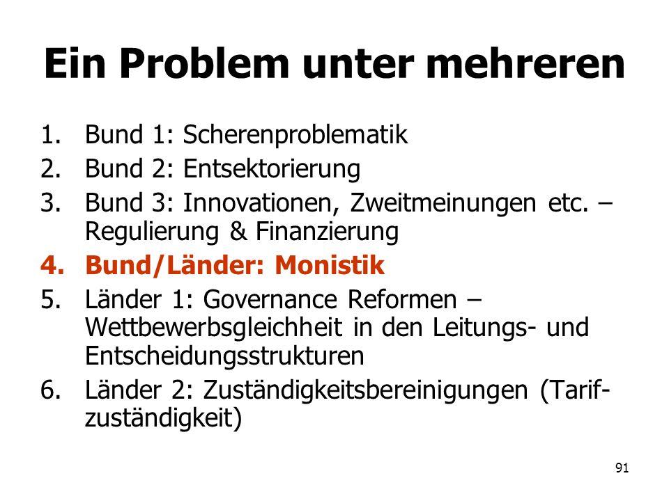 91 Ein Problem unter mehreren 1.Bund 1: Scherenproblematik 2.Bund 2: Entsektorierung 3.Bund 3: Innovationen, Zweitmeinungen etc. – Regulierung & Finan