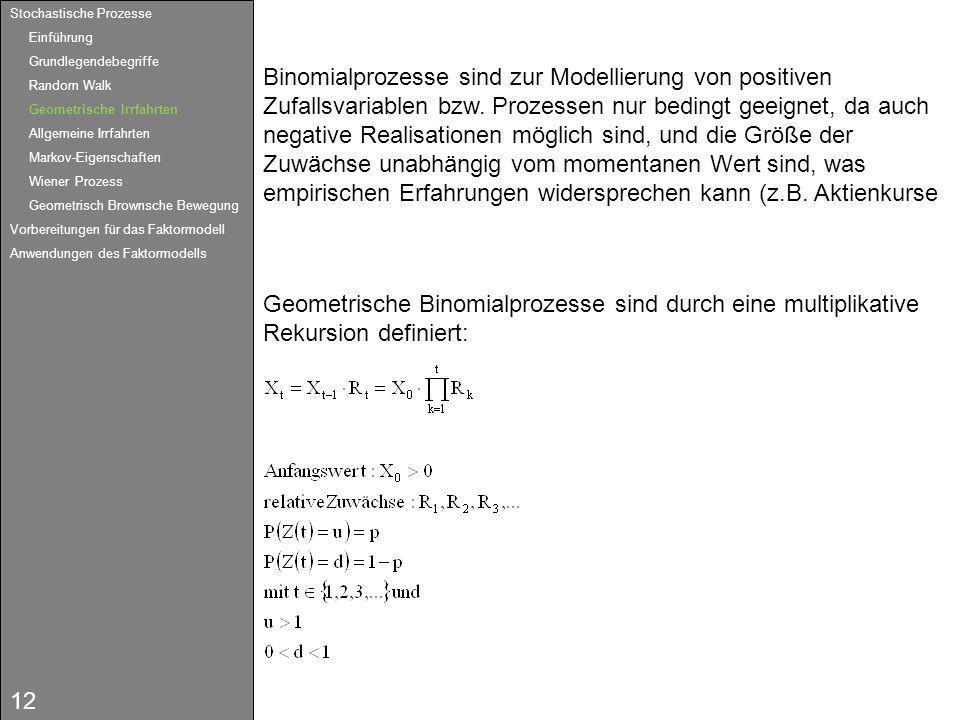12 Binomialprozesse sind zur Modellierung von positiven Zufallsvariablen bzw. Prozessen nur bedingt geeignet, da auch negative Realisationen möglich s