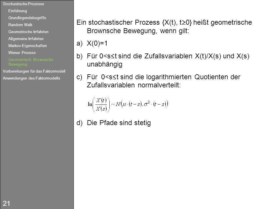 21 Ein stochastischer Prozess {X(t), t 0} heißt geometrische Brownsche Bewegung, wenn gilt: a)X(0)=1 b)Für 0<s t sind die Zufallsvariablen X(t)/X(s) u