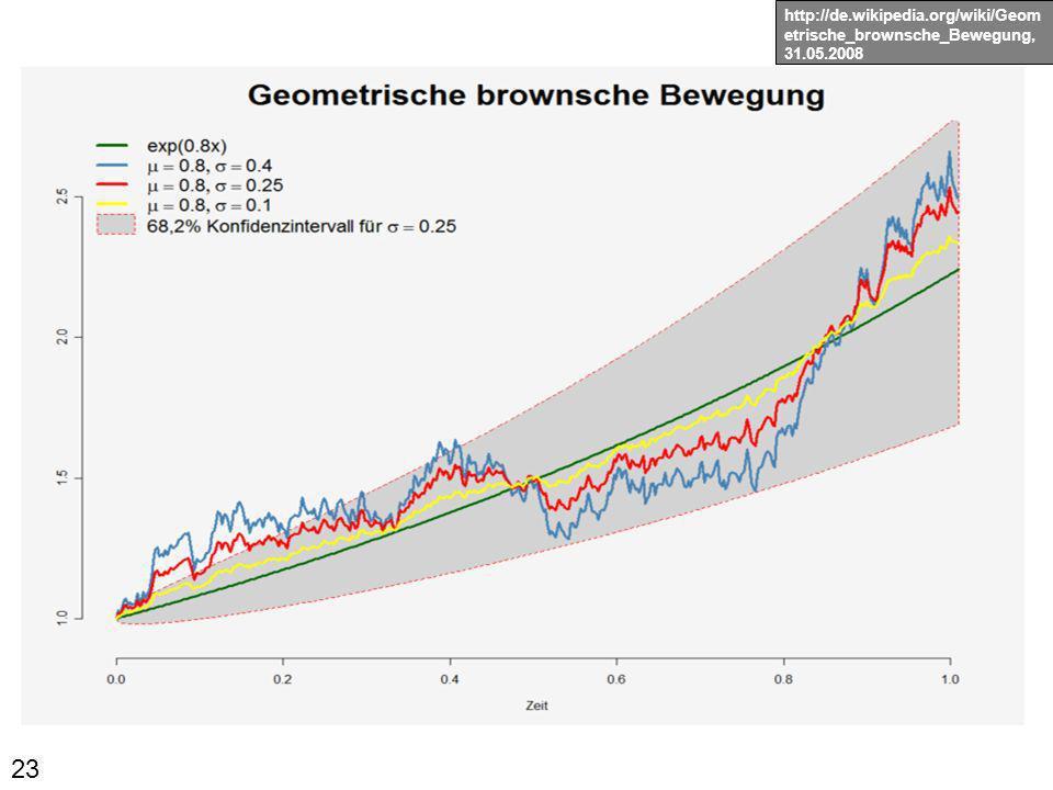 23 http://de.wikipedia.org/wiki/Geom etrische_brownsche_Bewegung, 31.05.2008