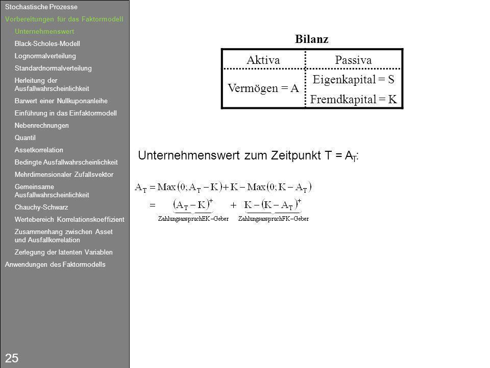 25 Bilanz AktivaPassiva Vermögen = A Eigenkapital = S Fremdkapital = K Unternehmenswert zum Zeitpunkt T = A T : Stochastische Prozesse Vorbereitungen