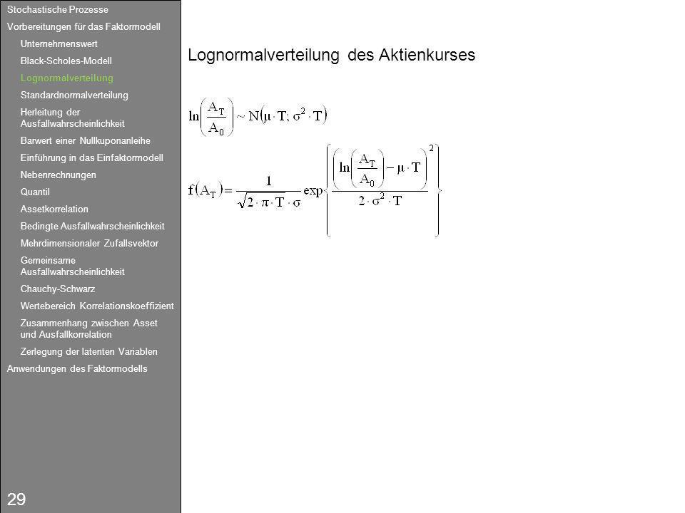 29 Lognormalverteilung des Aktienkurses Stochastische Prozesse Vorbereitungen für das Faktormodell Unternehmenswert Black-Scholes-Modell Lognormalvert
