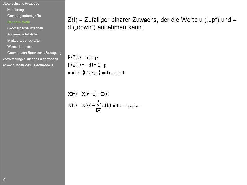 15 Allgemeinere Irrfahrten ergeben sich zum Beispiel, wenn die Zuwächse weiterhin als unabhängig und identisch verteilt angenommen werden, Eine Gaußsche Irrfahrt erhalten wir, wenn wir normalverteilte Zuwächse annehemen: Wenn der Startwert X 0 gleich Null ist, folgt: Wegen des zentralen Grenzwertsatzes gilt für beliebig identisch verteilte Zuwächse: Stochastische Prozesse Einführung Grundlegendebegriffe Random Walk Geometrische Irrfahrten Allgemeine Irrfahrten Markov-Eigenschaften Wiener Prozess Geometrisch Brownsche Bewegung Vorbereitungen für das Faktormodell Anwendungen des Faktormodells
