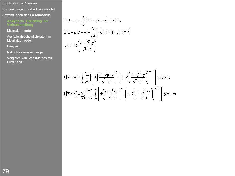 79 Stochastische Prozesse Vorbereitungen für das Faktormodell Anwendungen des Faktormodells Analytische Herleitung der Verlsutverteilung Mehrfaktormod