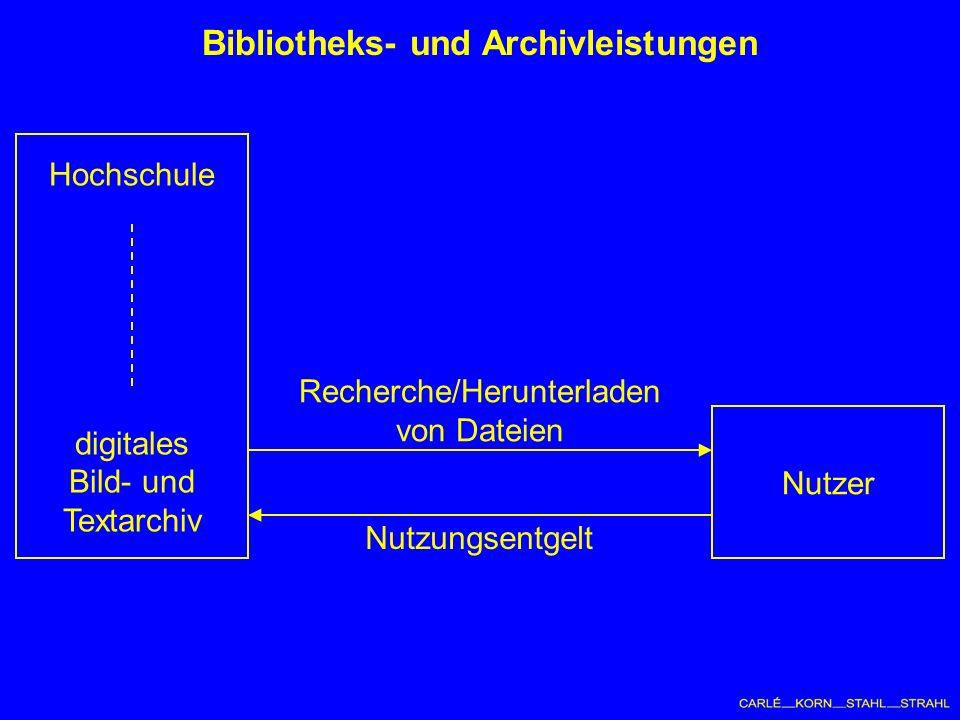 Bibliotheks- und Archivleistungen Hochschule digitales Bild- und Textarchiv Nutzer Recherche/Herunterladen von Dateien Nutzungsentgelt