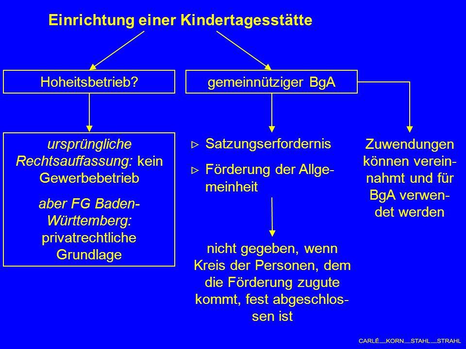 Einrichtung einer Kindertagesstätte Hoheitsbetrieb.
