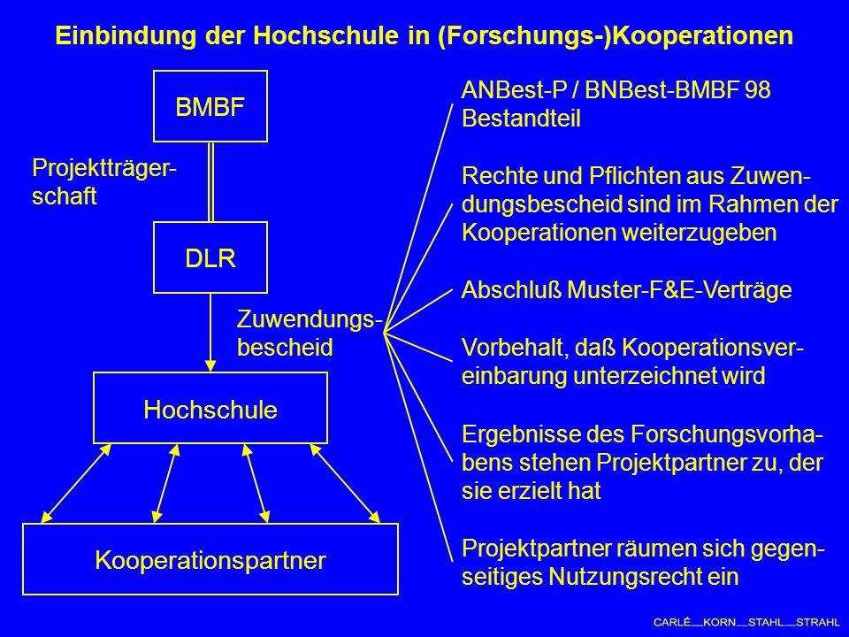 Einbindung der Hochschule in (Forschungs-)Kooperationen BMBF DLR Hochschule Kooperationspartner Projektträger- schaft Zuwendungs- bescheid ANBest-P / BNBest-BMBF 98 Bestandteil Rechte und Pflichten aus Zuwen- dungsbescheid sind im Rahmen der Kooperationen weiterzugeben Abschluß Muster-F&E-Verträge Vorbehalt, daß Kooperationsver- einbarung unterzeichnet wird Ergebnisse des Forschungsvorha- bens stehen Projektpartner zu, der sie erzielt hat Projektpartner räumen sich gegen- seitiges Nutzungsrecht ein