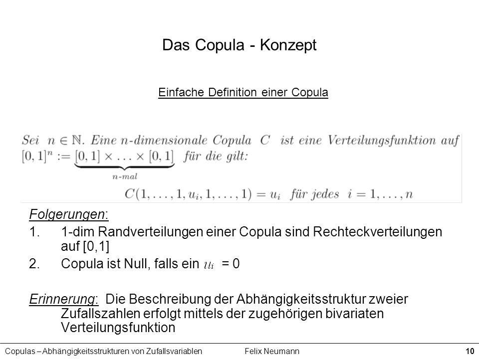 Copulas – Abhängigkeitsstrukturen von ZufallsvariablenFelix Neumann10 Das Copula - Konzept Einfache Definition einer Copula Folgerungen: 1.1-dim Randv
