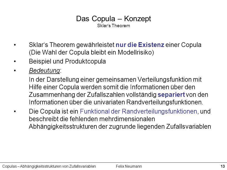 Copulas – Abhängigkeitsstrukturen von ZufallsvariablenFelix Neumann13 Das Copula – Konzept Sklars Theorem Sklars Theorem gewährleistet nur die Existen