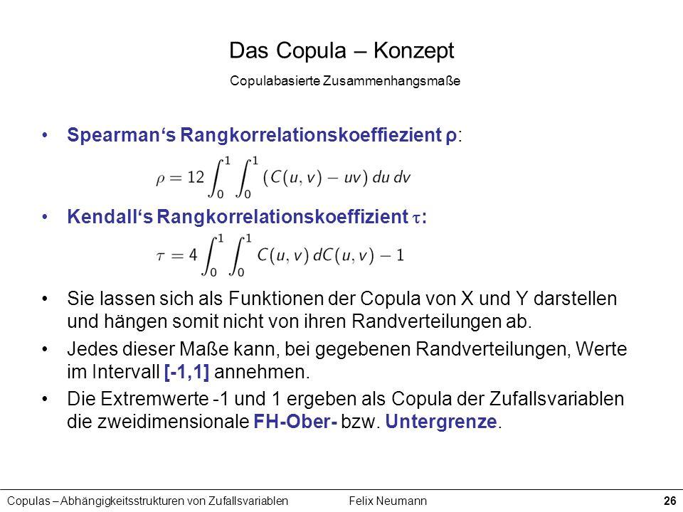 Copulas – Abhängigkeitsstrukturen von ZufallsvariablenFelix Neumann26 Das Copula – Konzept Copulabasierte Zusammenhangsmaße Spearmans Rangkorrelations
