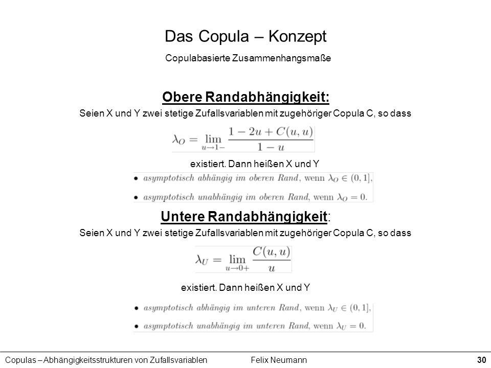 Copulas – Abhängigkeitsstrukturen von ZufallsvariablenFelix Neumann30 Das Copula – Konzept Copulabasierte Zusammenhangsmaße Obere Randabhängigkeit: Se