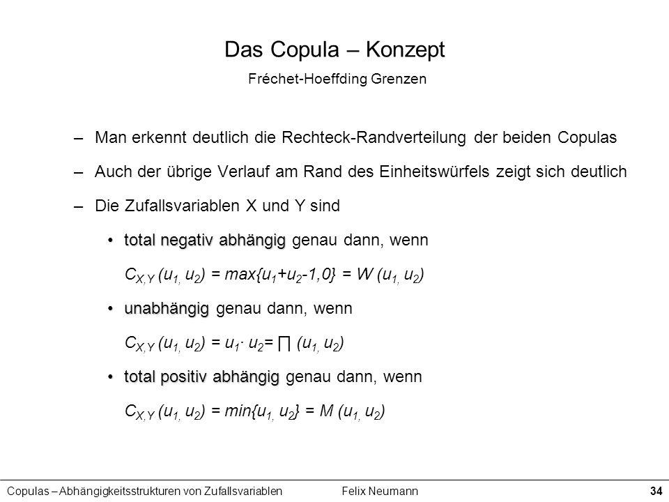 Copulas – Abhängigkeitsstrukturen von ZufallsvariablenFelix Neumann34 Das Copula – Konzept Fréchet-Hoeffding Grenzen –Man erkennt deutlich die Rechtec