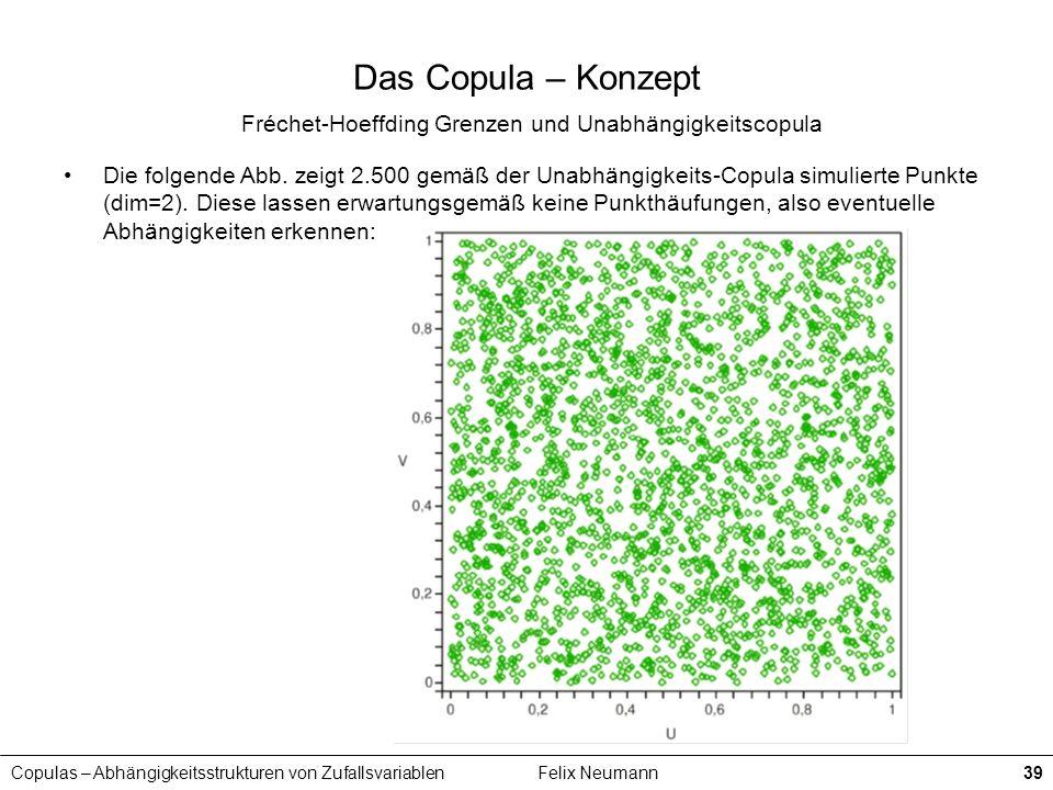 Copulas – Abhängigkeitsstrukturen von ZufallsvariablenFelix Neumann39 Das Copula – Konzept Fréchet-Hoeffding Grenzen und Unabhängigkeitscopula Die fol