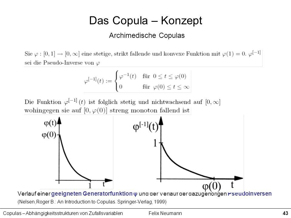 Copulas – Abhängigkeitsstrukturen von ZufallsvariablenFelix Neumann43 Das Copula – Konzept Archimedische Copulas Verlauf einer geeigneten Generatorfun