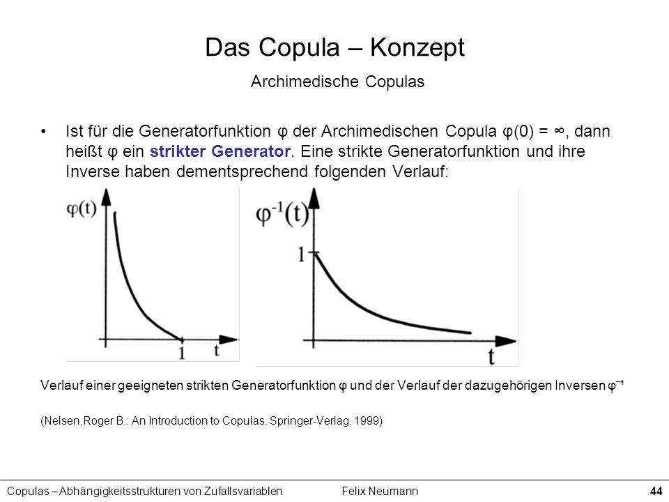 Copulas – Abhängigkeitsstrukturen von ZufallsvariablenFelix Neumann44 Das Copula – Konzept Archimedische Copulas Ist für die Generatorfunktion φ der A