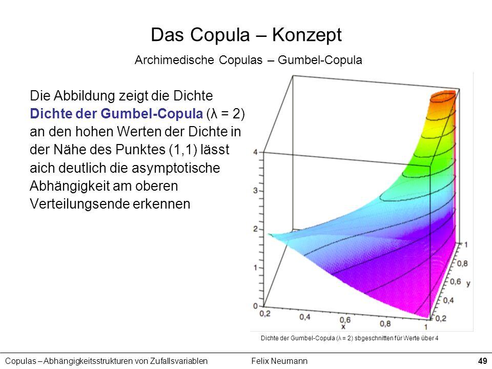 Copulas – Abhängigkeitsstrukturen von ZufallsvariablenFelix Neumann49 Das Copula – Konzept Archimedische Copulas – Gumbel-Copula Die Abbildung zeigt d