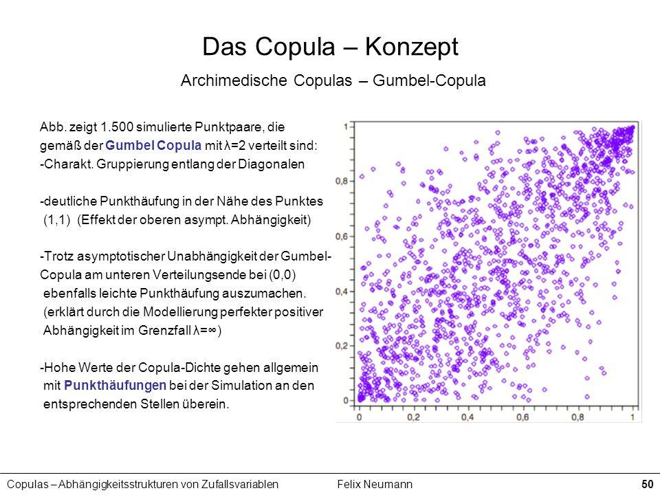 Copulas – Abhängigkeitsstrukturen von ZufallsvariablenFelix Neumann50 Das Copula – Konzept Archimedische Copulas – Gumbel-Copula Abb. zeigt 1.500 simu