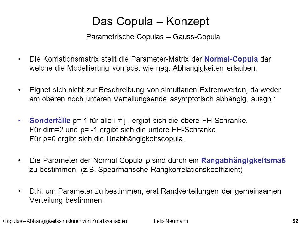 Copulas – Abhängigkeitsstrukturen von ZufallsvariablenFelix Neumann52 Das Copula – Konzept Parametrische Copulas – Gauss-Copula Die Korrlationsmatrix