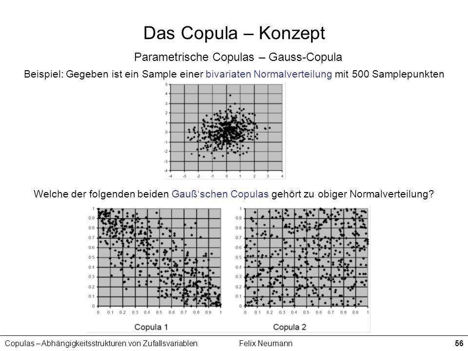 Copulas – Abhängigkeitsstrukturen von ZufallsvariablenFelix Neumann56 Das Copula – Konzept Parametrische Copulas – Gauss-Copula Beispiel: Gegeben ist