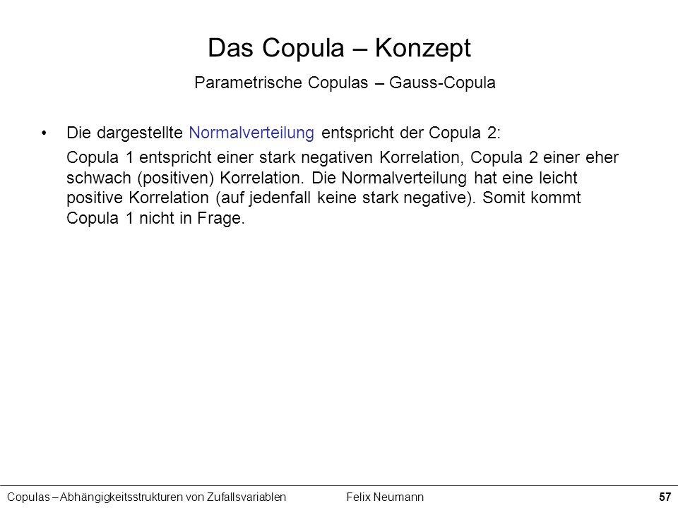 Copulas – Abhängigkeitsstrukturen von ZufallsvariablenFelix Neumann57 Das Copula – Konzept Parametrische Copulas – Gauss-Copula Die dargestellte Norma