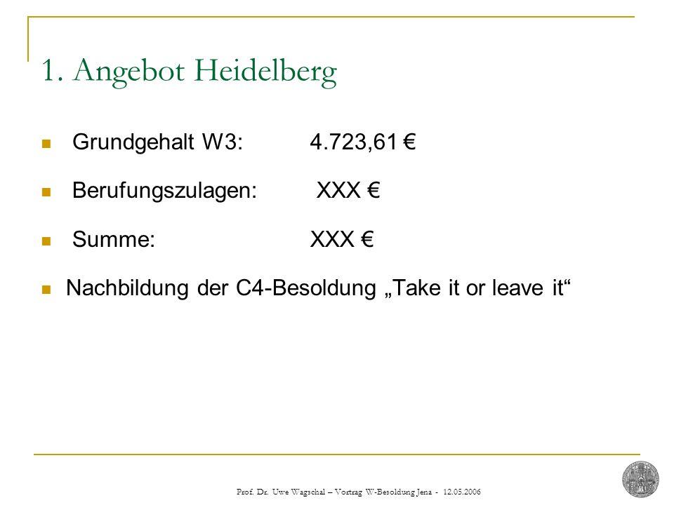 Prof. Dr. Uwe Wagschal – Vortrag W-Besoldung Jena - 12.05.2006 1. Angebot Heidelberg Grundgehalt W3: 4.723,61 Berufungszulagen: XXX Summe: XXX Nachbil