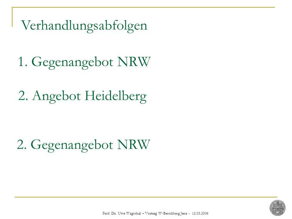 Prof. Dr. Uwe Wagschal – Vortrag W-Besoldung Jena - 12.05.2006 2. Angebot Heidelberg 1. Gegenangebot NRW 2. Gegenangebot NRW Verhandlungsabfolgen