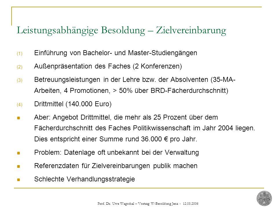 Prof. Dr. Uwe Wagschal – Vortrag W-Besoldung Jena - 12.05.2006 Leistungsabhängige Besoldung – Zielvereinbarung (1) Einführung von Bachelor- und Master