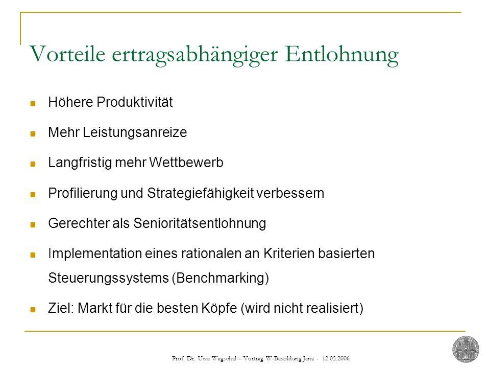 Prof. Dr. Uwe Wagschal – Vortrag W-Besoldung Jena - 12.05.2006 Vorteile ertragsabhängiger Entlohnung Höhere Produktivität Mehr Leistungsanreize Langfr