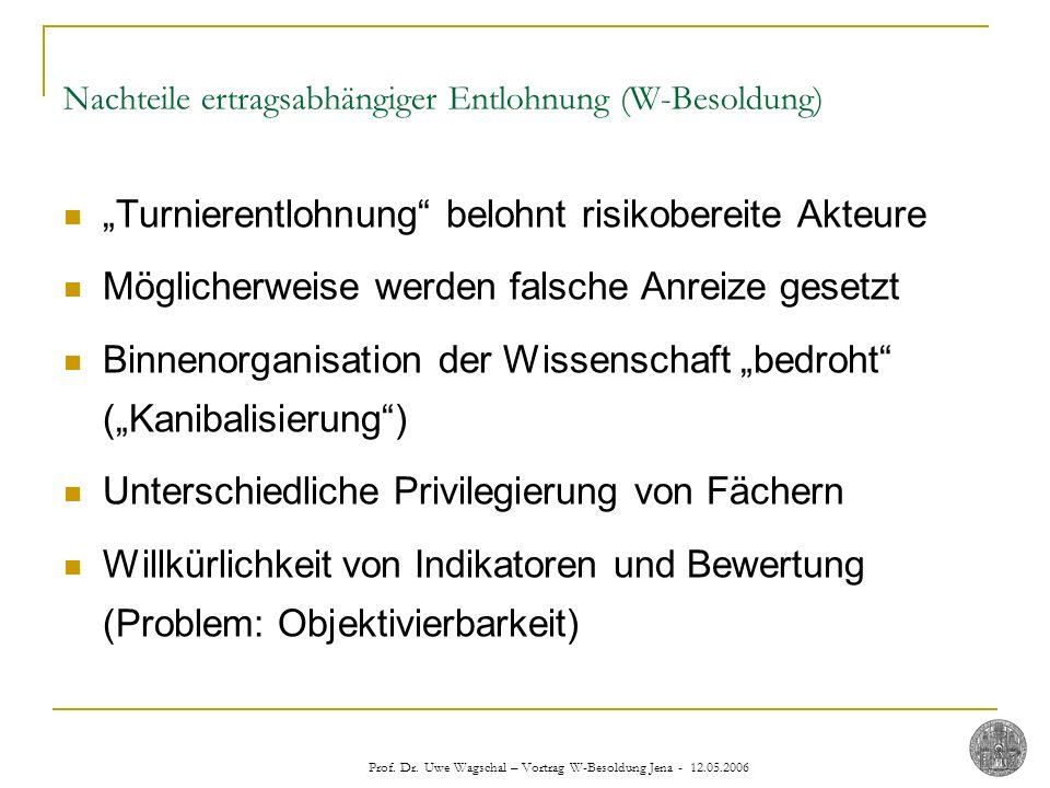 Prof. Dr. Uwe Wagschal – Vortrag W-Besoldung Jena - 12.05.2006 Nachteile ertragsabhängiger Entlohnung (W-Besoldung) Turnierentlohnung belohnt risikobe