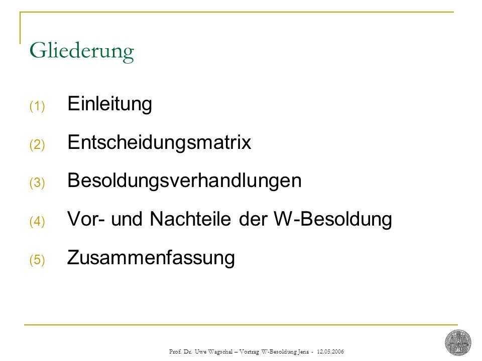 Prof. Dr. Uwe Wagschal – Vortrag W-Besoldung Jena - 12.05.2006 Gliederung (1) Einleitung (2) Entscheidungsmatrix (3) Besoldungsverhandlungen (4) Vor-