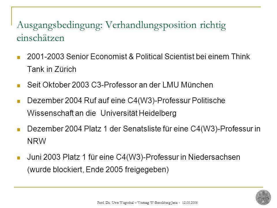 Prof. Dr. Uwe Wagschal – Vortrag W-Besoldung Jena - 12.05.2006 Ausgangsbedingung: Verhandlungsposition richtig einschätzen 2001-2003 Senior Economist