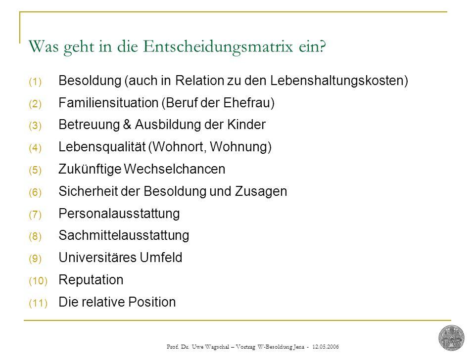 Prof. Dr. Uwe Wagschal – Vortrag W-Besoldung Jena - 12.05.2006 Was geht in die Entscheidungsmatrix ein? (1) Besoldung (auch in Relation zu den Lebensh