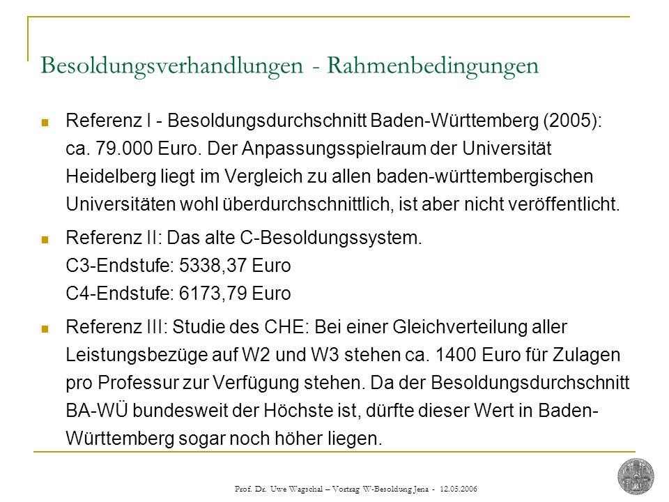 Prof. Dr. Uwe Wagschal – Vortrag W-Besoldung Jena - 12.05.2006 Besoldungsverhandlungen - Rahmenbedingungen Referenz I - Besoldungsdurchschnitt Baden-W