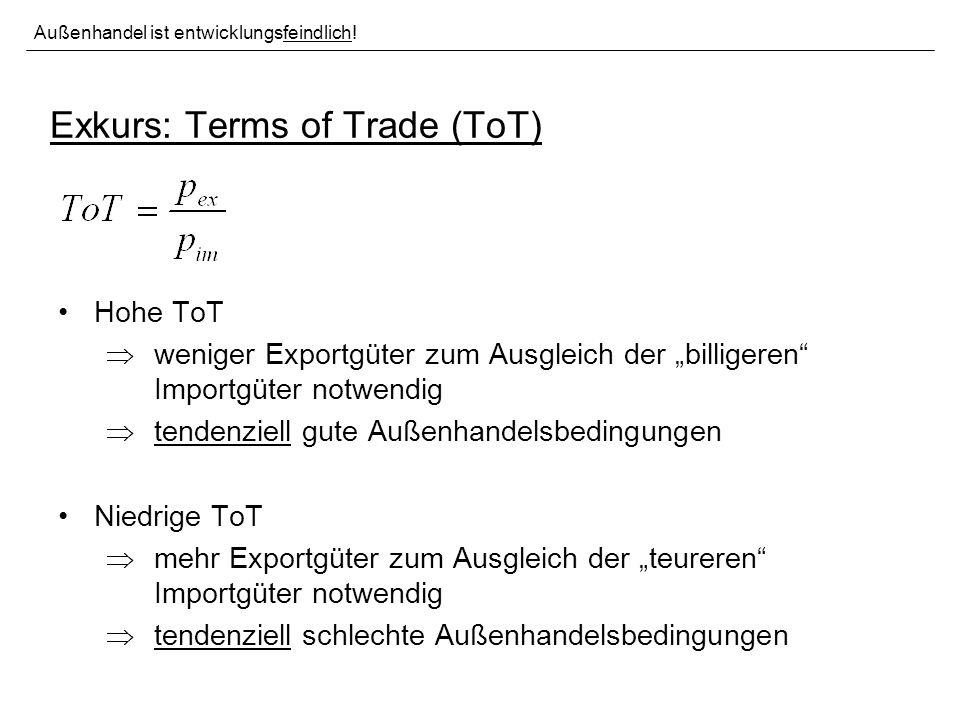 Exkurs: Terms of Trade (ToT) Hohe ToT weniger Exportgüter zum Ausgleich der billigeren Importgüter notwendig tendenziell gute Außenhandelsbedingungen Niedrige ToT mehr Exportgüter zum Ausgleich der teureren Importgüter notwendig tendenziell schlechte Außenhandelsbedingungen Außenhandel ist entwicklungsfeindlich!