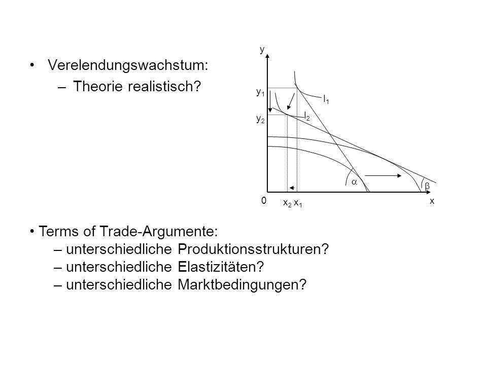 Verelendungswachstum: –Theorie realistisch.
