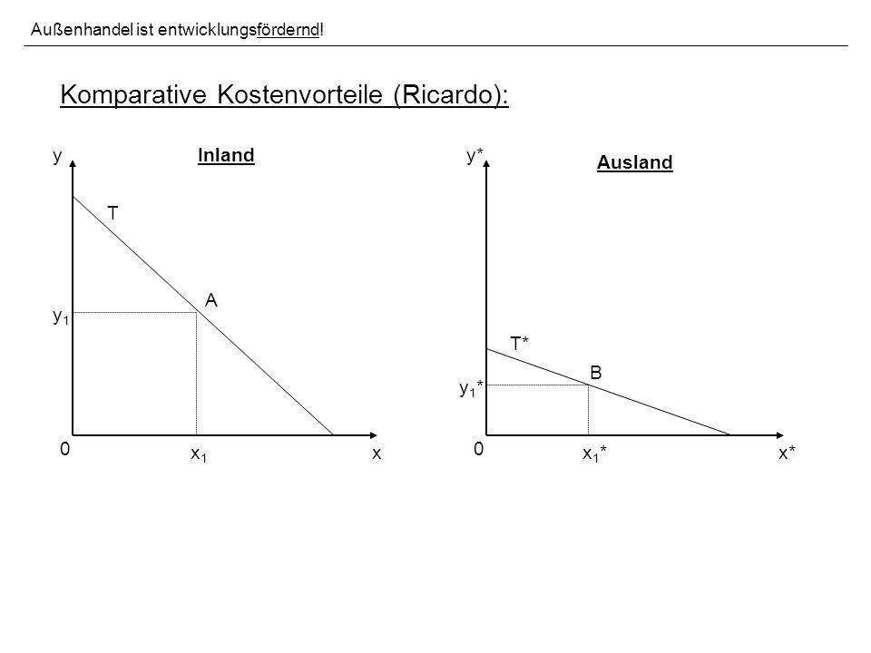 A B 0 0x* x y* y x1*x1* y1*y1* x1x1 y1y1 Tauschbox T* T Außenhandel ist entwicklungsfördernd.
