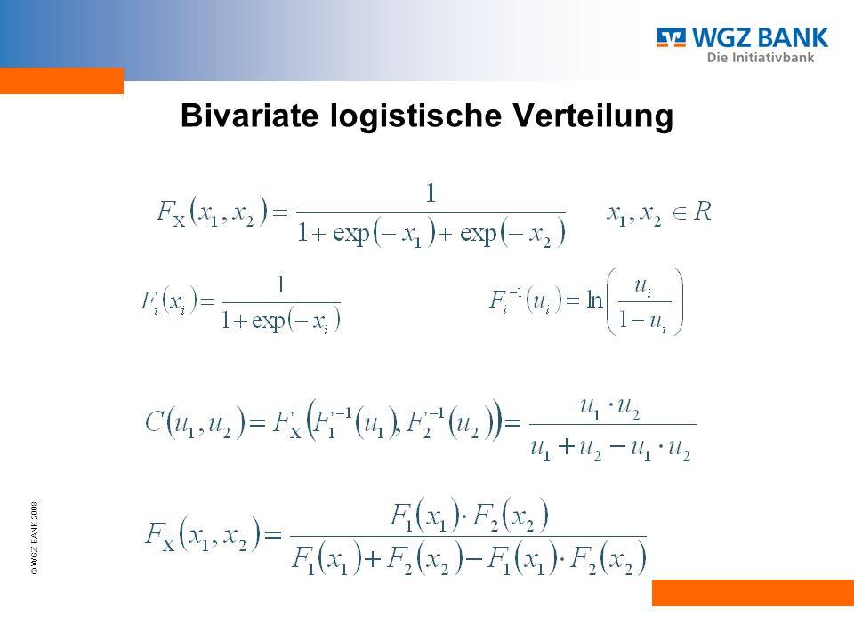 © WGZ BANK 2008 Bivariate logistische Verteilung