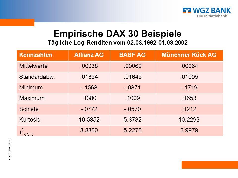 © WGZ BANK 2008 Spearmansche Rangkorrelation Definition: Interpretationen: