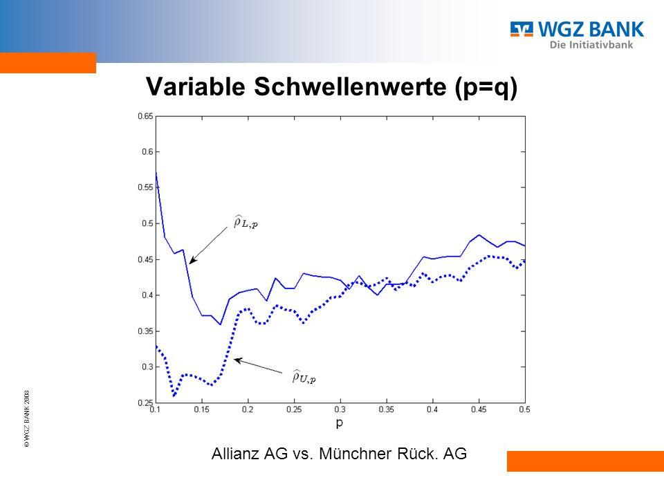 © WGZ BANK 2008 Variable Schwellenwerte (p=q) Allianz AG vs. Münchner Rück. AG