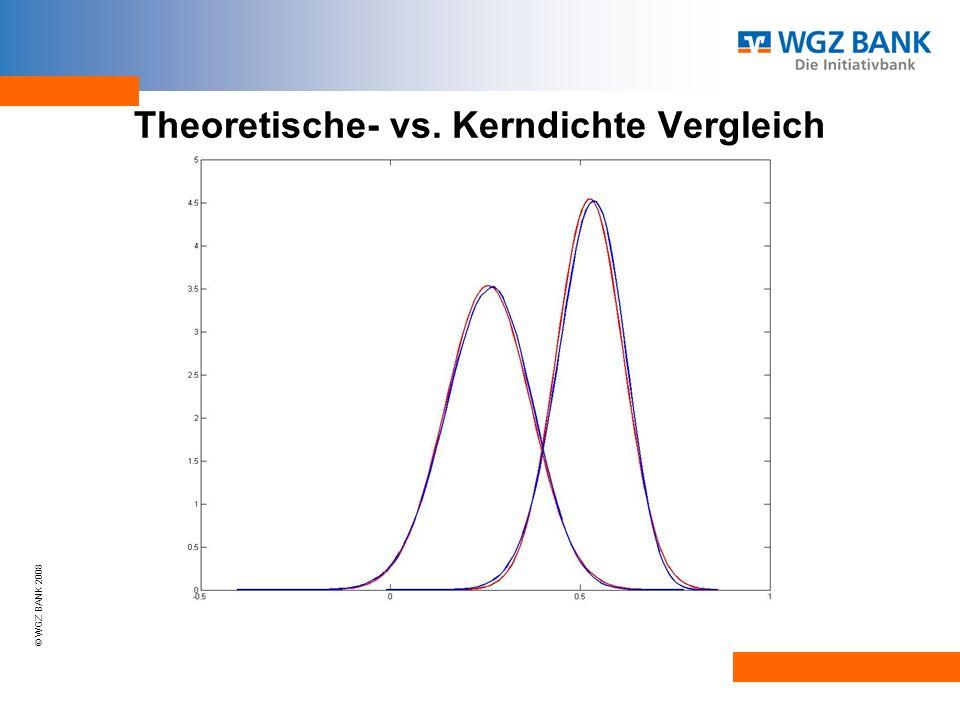 © WGZ BANK 2008 Theoretische- vs. Kerndichte Vergleich