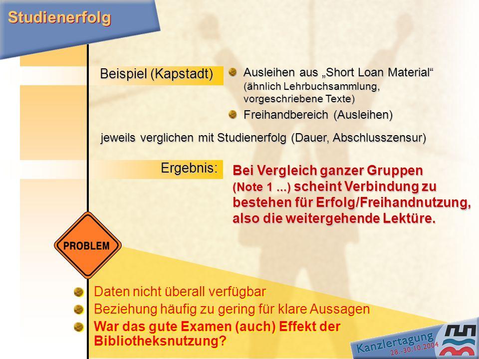 Ausleihen aus Short Loan Material (ähnlich Lehrbuchsammlung, vorgeschriebene Texte) Freihandbereich (Ausleihen) Beispiel (Kapstadt) Ergebnis: Bei Verg