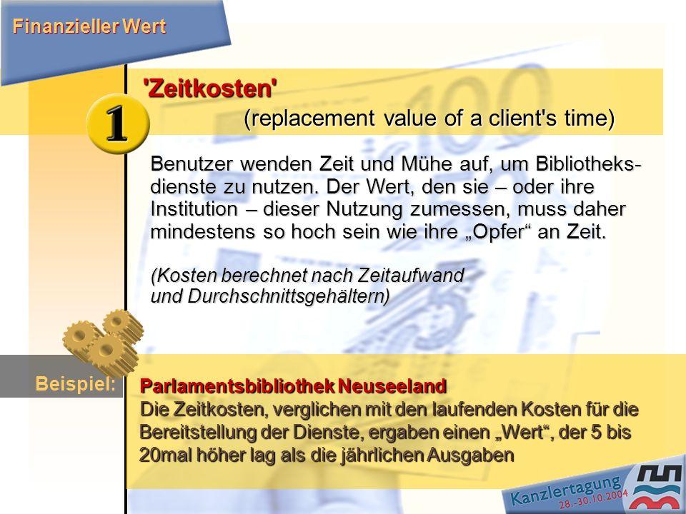 'Zeitkosten' (replacement value of a client's time) Finanzieller Wert Benutzer wenden Zeit und Mühe auf, um Bibliotheks- dienste zu nutzen. Der Wert,