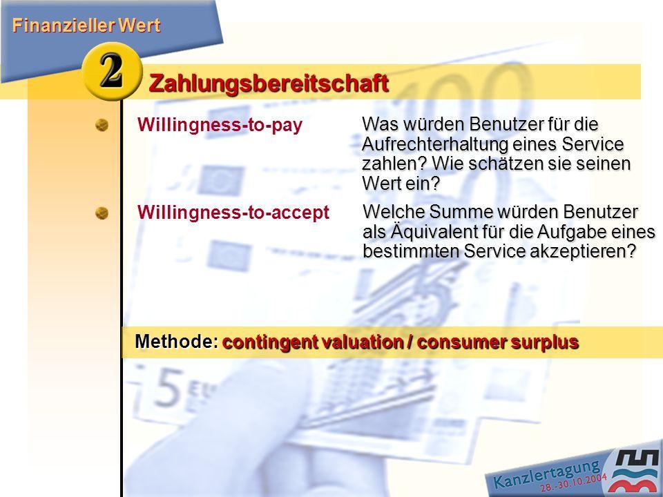 Zahlungsbereitschaft Finanzieller Wert Methode: contingent valuation / consumer surplus Willingness-to-pay Willingness-to-accept Was würden Benutzer f