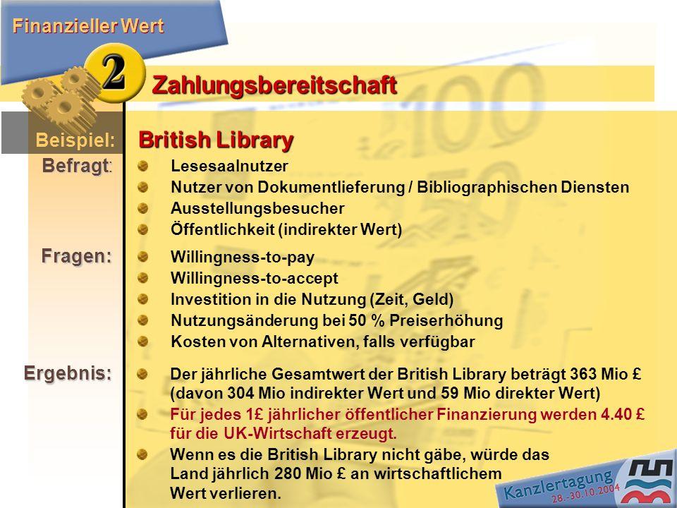 British Library Zahlungsbereitschaft Finanzieller Wert Beispiel: Befragt: Lesesaalnutzer Nutzer von Dokumentlieferung / Bibliographischen Diensten Aus