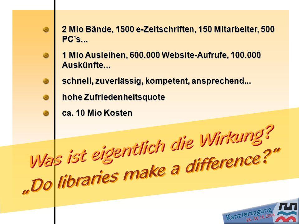 2 Mio Bände, 1500 e-Zeitschriften, 150 Mitarbeiter, 500 PCs... 1 Mio Ausleihen, 600.000 Website-Aufrufe, 100.000 Auskünfte... schnell, zuverlässig, ko